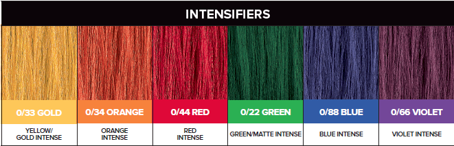 the color XG 101: Intensifiers
