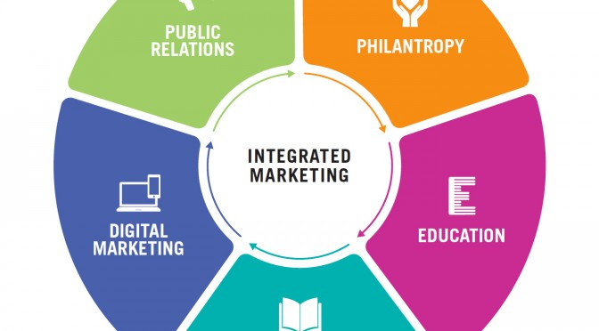 intergrated-marketing